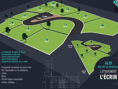 Terrain, 460 m²